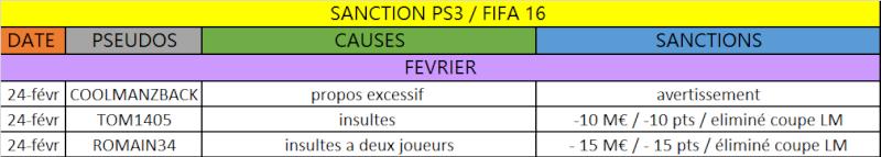 SANCTION PS3 - Page 3 Sans_t35