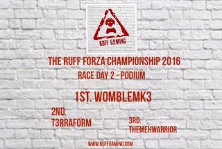 The Ruff Forza Championship 2016 - Race Day 2 Rd311