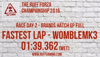 The Ruff Forza Championship 2016 - Race Day 2 Rd511