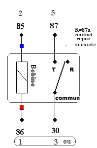 Compresseur marche uniquement en direct Relais10
