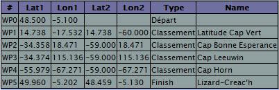 Course : C5-BP5 : Creac'h - les 3 Caps - Creac'h 23-11-10