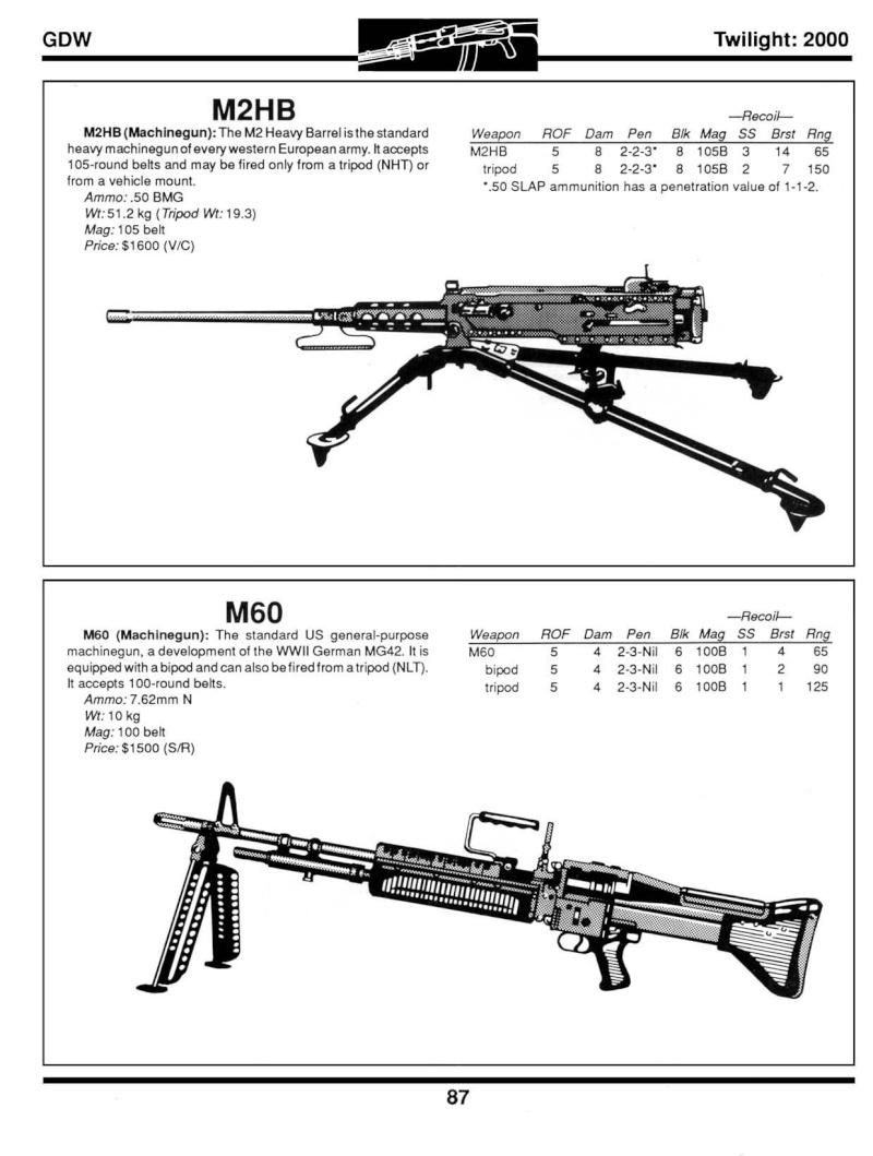 Vehicle List M2hb10