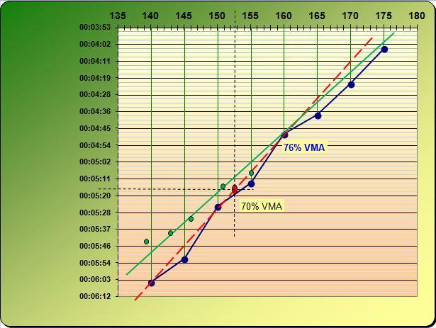 Manudnantes---)trail de Guerledan-58km(1600D)-15 mai 2016 - Page 2 Progry10