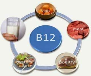 علاقة فيتامين B12 بالتعب و اهم الاطعمه التي تحتويه بكميات كبيره Img_2130