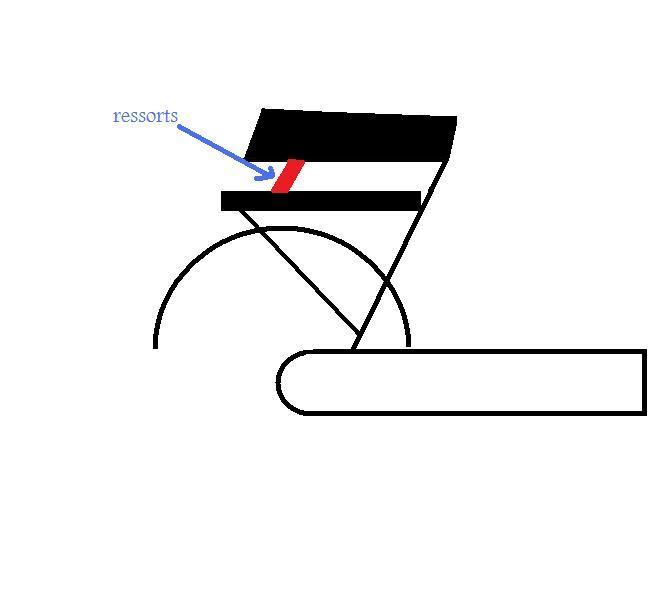 concept selle biplace Sans_t10