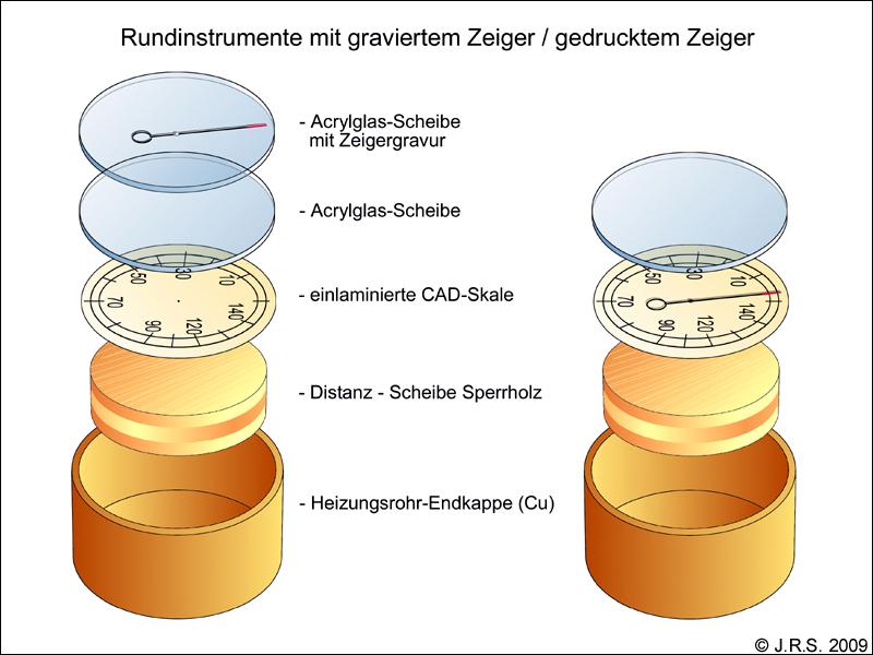 Eigenbau von Modell-Instrumenten Instru13