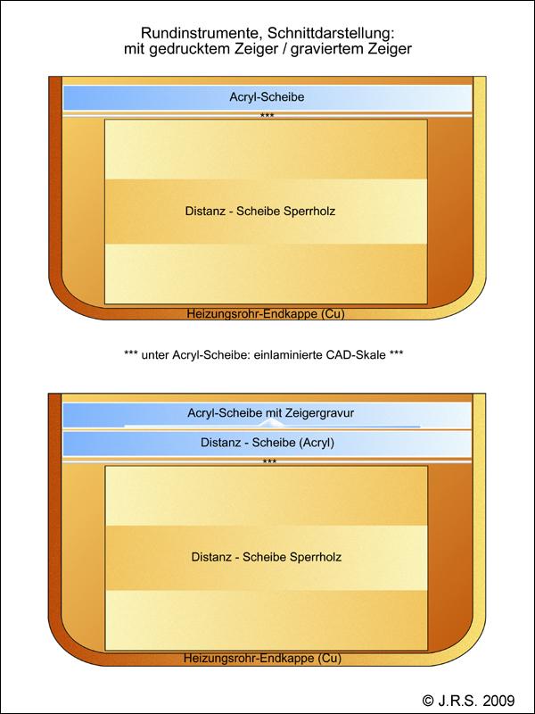 Eigenbau von Modell-Instrumenten Instru14