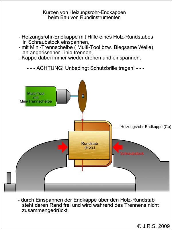 Eigenbau von Modell-Instrumenten Kappe_10