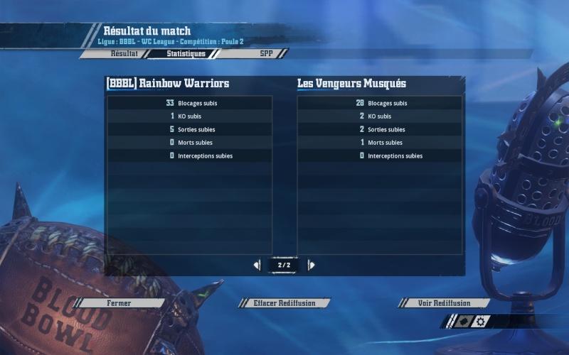 [CDM J4] (Momienova) Rainbow Warriors   1 - 2   Les Vengeurs Musqués (Oscar) 2016-025