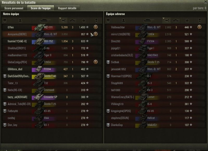 Screenshots et rapports de batailles Okey10