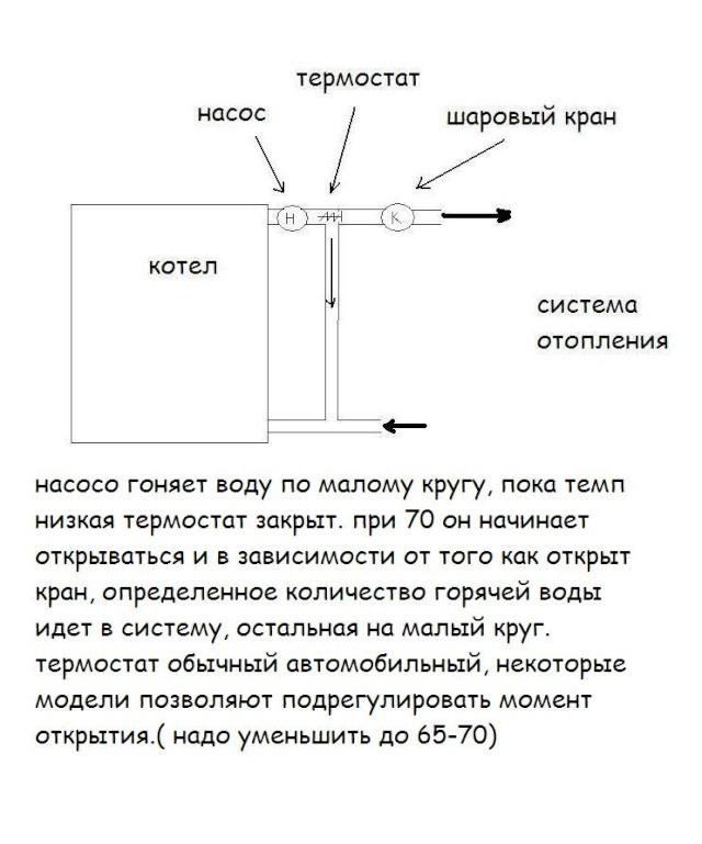 опрос владельцев пиролизных котлов 1111