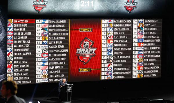 Choix au repêchage de chaque équipe Draft612