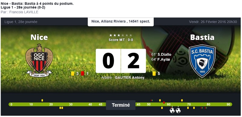 Après match : Nice - Bastia S17