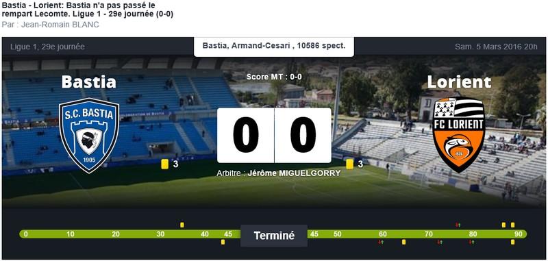 Après match : Bastia - Lorient S28