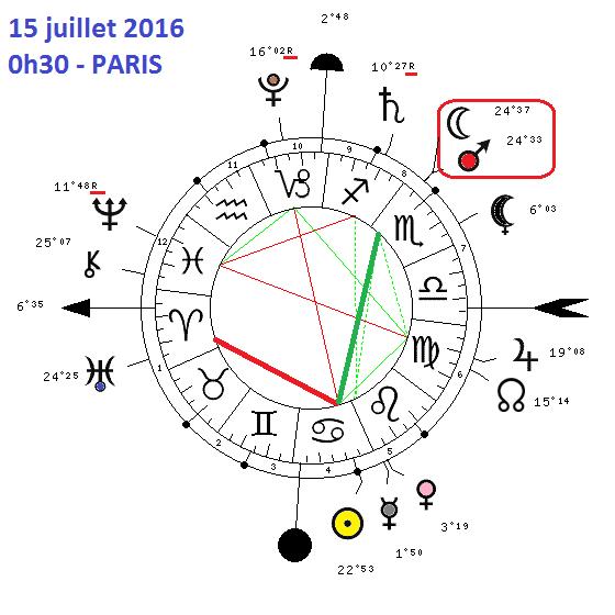 Lune - Mars Scopion 2016  8378-710