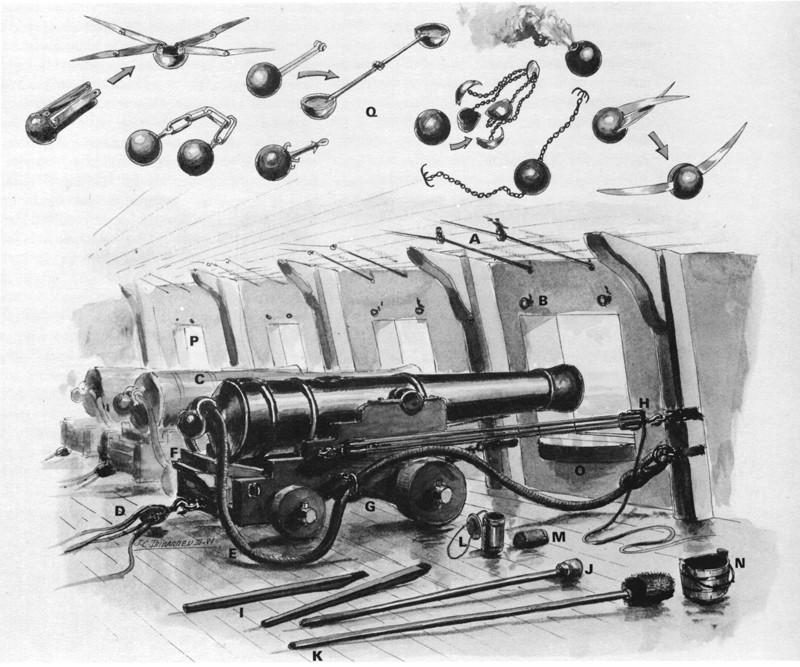 """HMS """"Surprise"""" boite A.L. - Page 4 Artill10"""