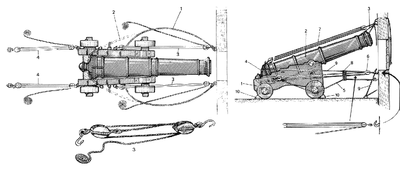 "HMS ""Surprise"" boite A.L. - Page 4 Canon210"