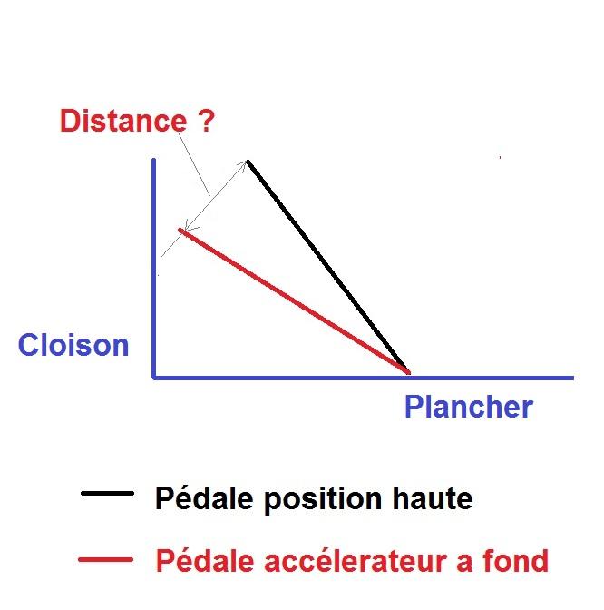 Course pédale accelerateur Pedale11