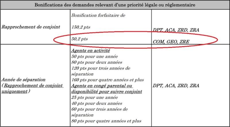 INTRA 2016 - Académie de CRETEIL - Page 2 Intra_10