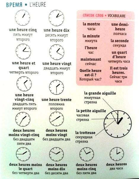 Comment lire l'heure en russe sur une Slava S8s99a10