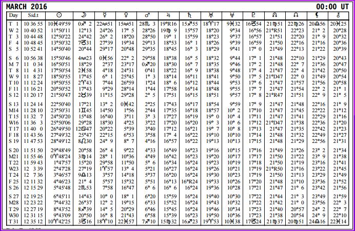 Aspects du mois de MARS - Page 2 Epheme10