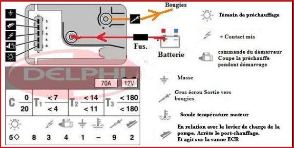 Bougies de prechauffage 12V Renaul10