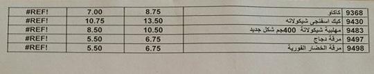 قائمة اسعار المنتجات في كتالوج مارس 2016 .. بسعر العضويه .. بسعر الكتالوج .. عدد النقاط 7110