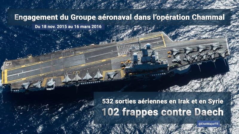 Porte-avions R91 Charles de Gaulle - Page 6 12828310