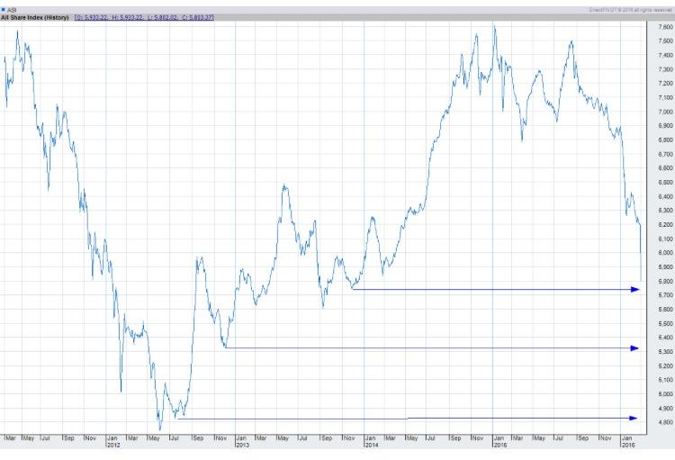 Market crash imminent - Page 2 Image16
