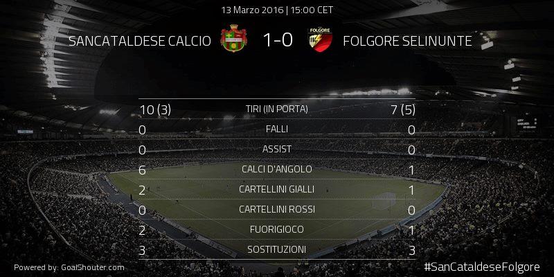 Campionato 26°giornata: Sancataldese - folgore selinunte 1-0 12523210