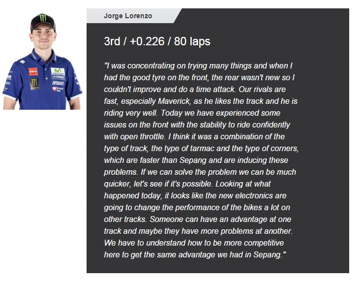 Moto GP 2016 - Page 3 Sans_t27