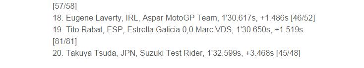 Moto GP 2016 - Page 3 Sans_t31