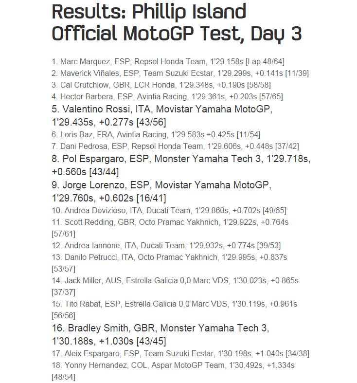 Moto GP 2016 - Page 3 Sans_t39