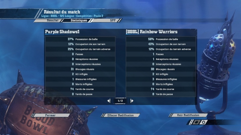 [Cifer] Purple Shadows1  2  -  0  (BBBL)Rainbow Warriors [Momienova] Match115