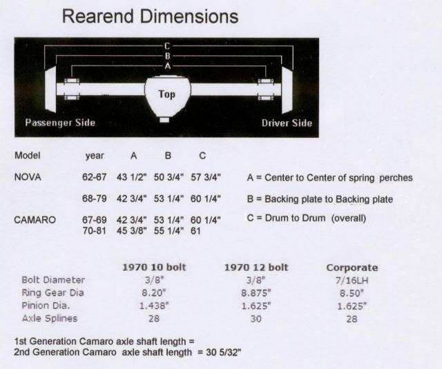 differentiel Rearen10