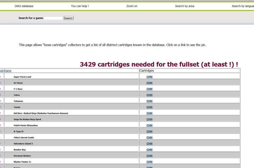 Gameboy database - Réouverture 0910