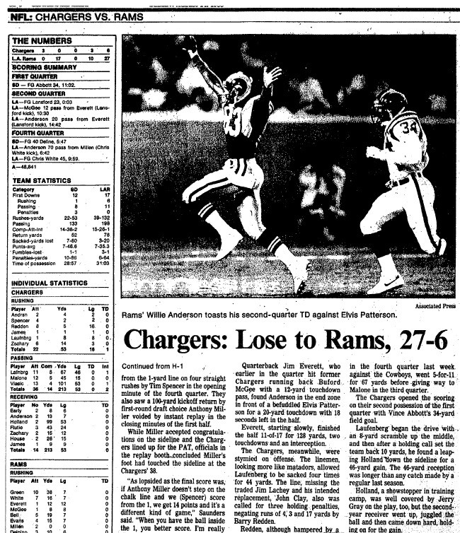 Missing Uniform Info on Preseason Games from 1950-Present? - Page 7 1988_010