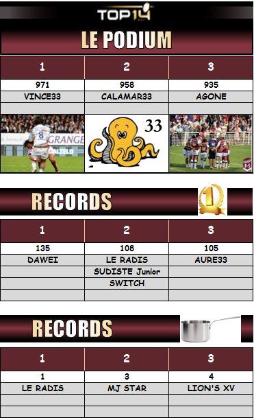 PRONOS 2015 - 2016  SP - UBB - Page 3 Podium11