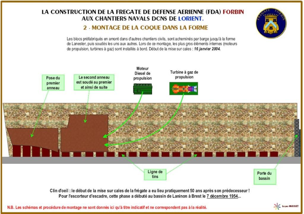 Construction d'une frégate Diapos24