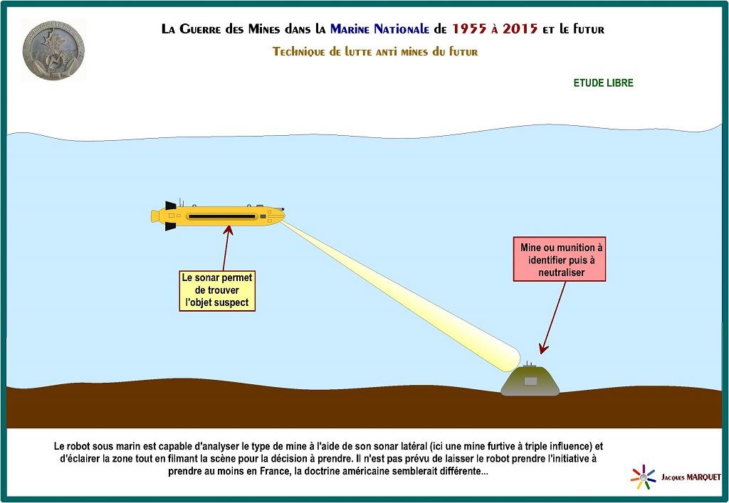 La Guerre des mines actuelle et future Guerre20