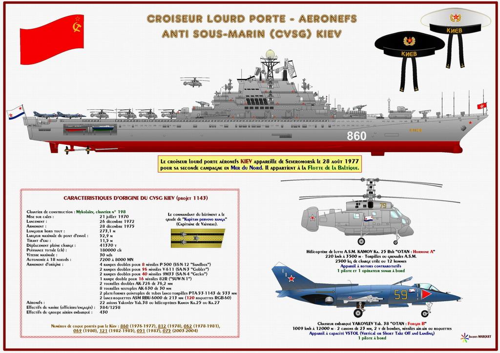 Mes profils de bateaux gris... et les autres. Kiev_t10