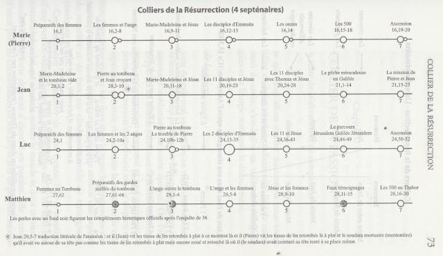 La rhétorique sémitique - Page 4 Collie10