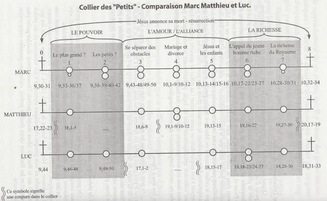 La rhétorique sémitique - Page 4 Collie12