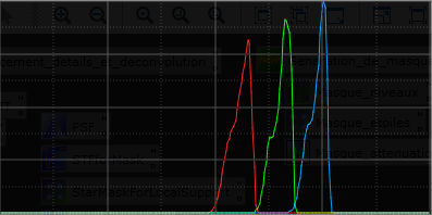 Comparatif ecran à flat Aurora / EL Backlight Histog10