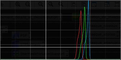 Comparatif ecran à flat Aurora / EL Backlight Histog12