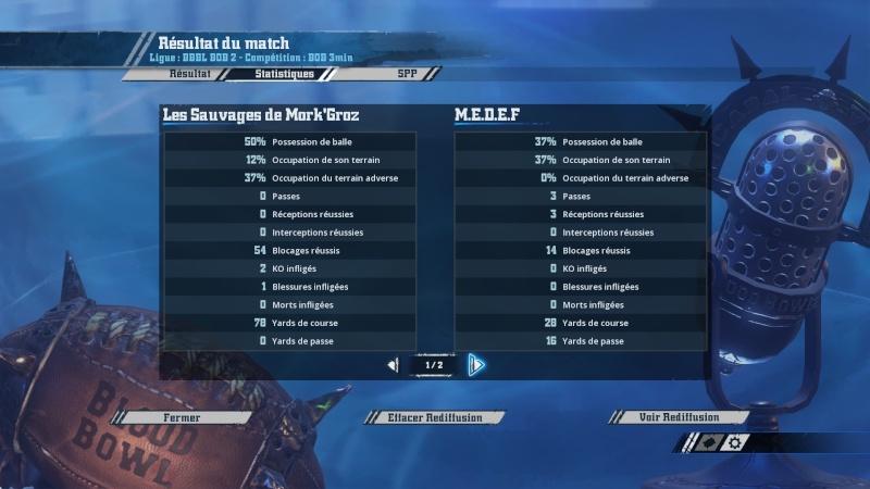 [Cysterion] Les Sauvages de Mork'groz 2-0 M.E.D.E.F [Lamenoire_1] 20160317