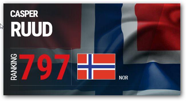 Норвежский теннис.  CASPER RUUD (Каспер Рууд) и Viktor Durasovic 0-casr10