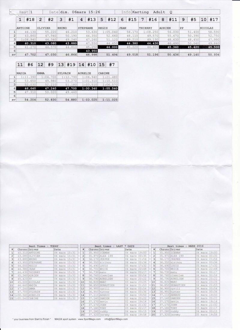 Karting et ballade du côté de Meaux - Page 2 C22010