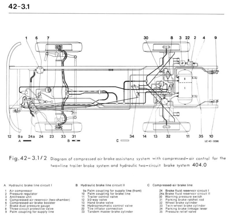 Compresseur U404 ou 411 ?? Ars_te10