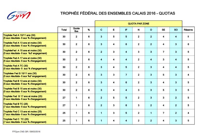 Championnat de France Ens Trophée, Villancher, Avenir 2016 à Calais Captur10